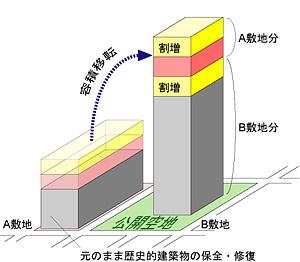 20050812-youseki1.jpg